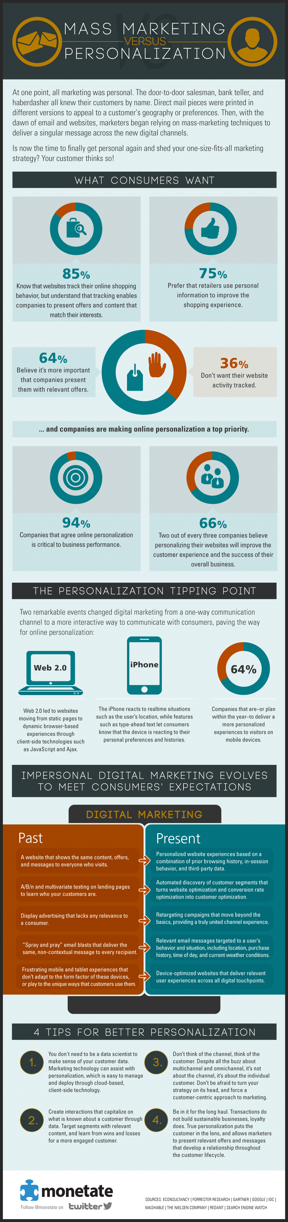mass-marketing-versus-personalization_518a3843e32ce