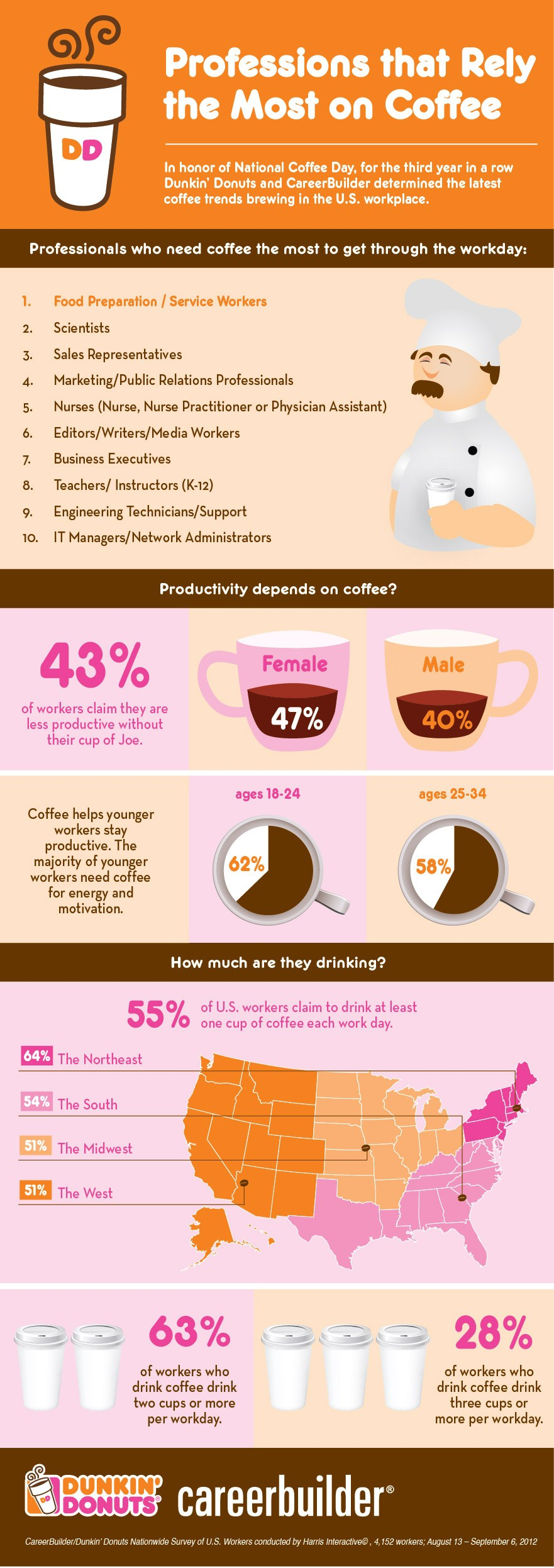 professions-that-rely-the-most-on-coffee_5065cf915785c